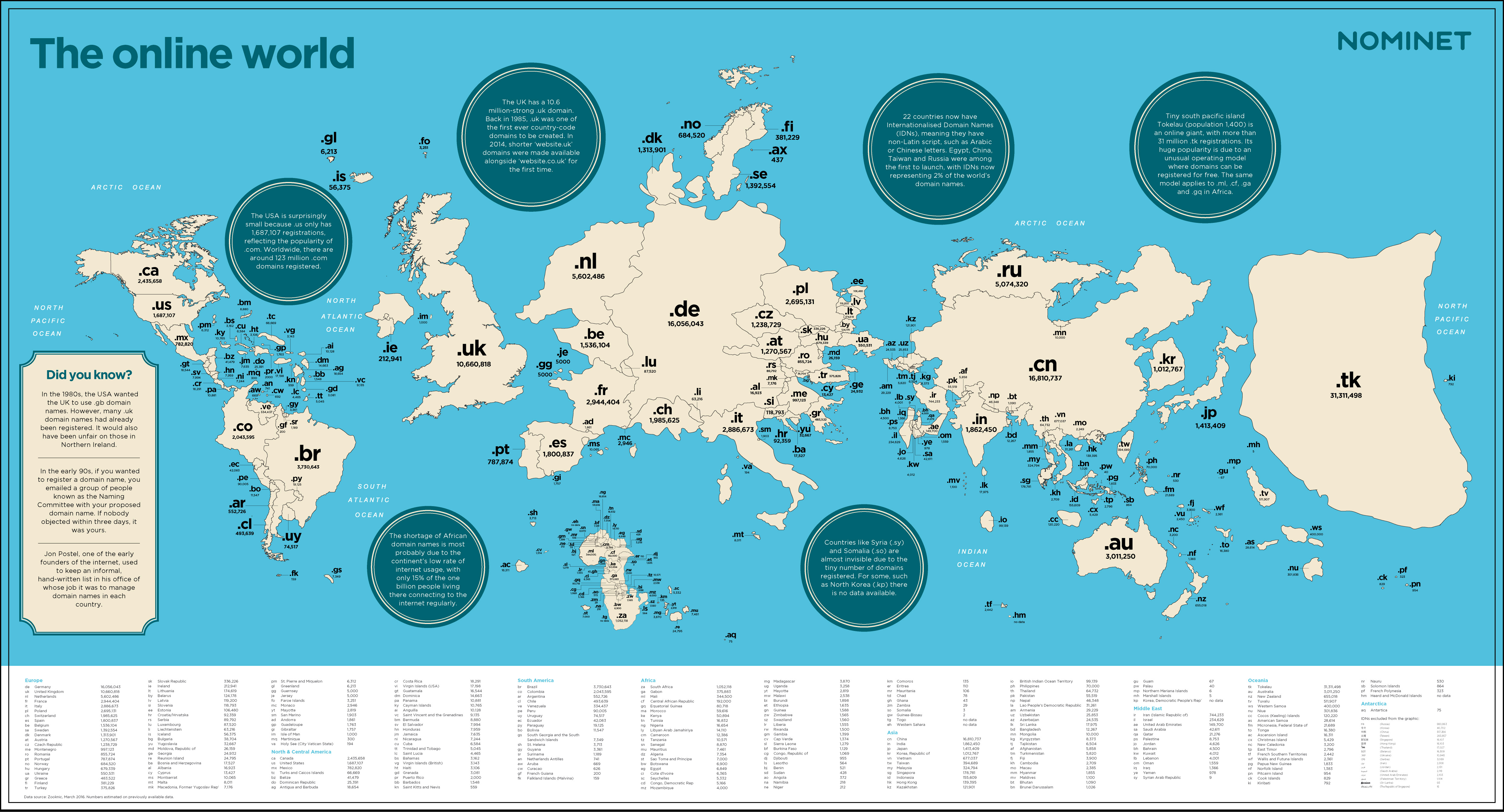 Map-Of-The-Online-World2